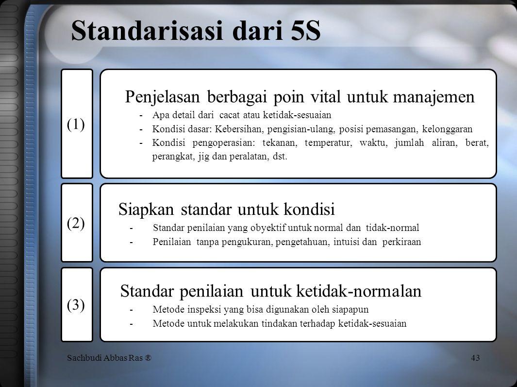 Standarisasi dari 5S Penjelasan berbagai poin vital untuk manajemen