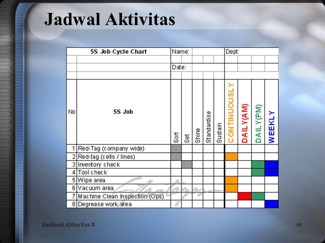 Jadwal Aktivitas Sachbudi Abbas Ras ®