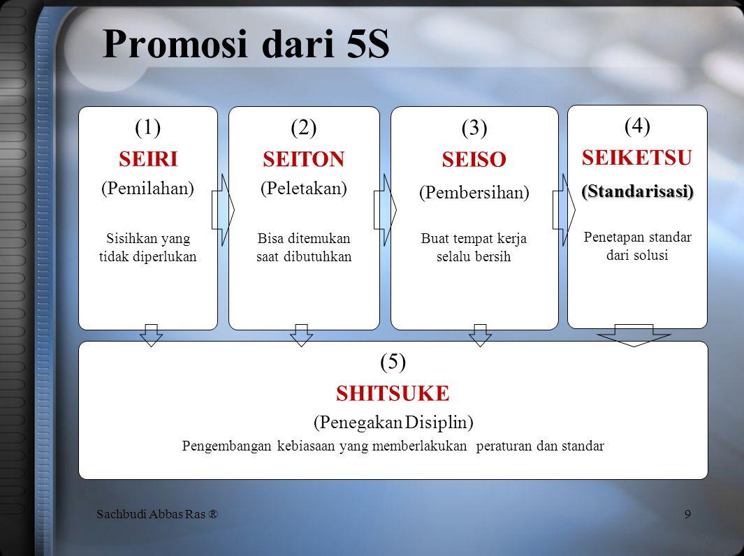 Promosi dari 5S (1) SEIRI (2) SEITON (3) SEISO (4) SEIKETSU (5)