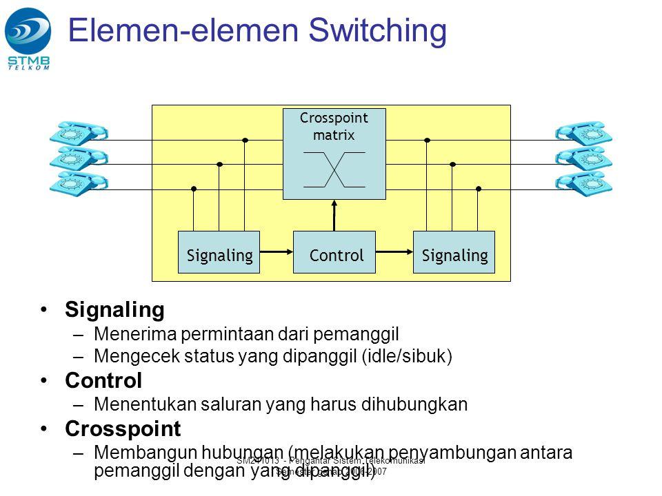Elemen-elemen Switching