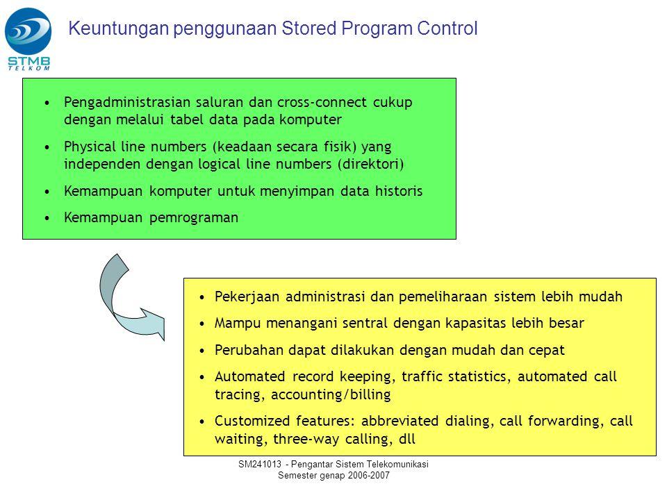 Keuntungan penggunaan Stored Program Control