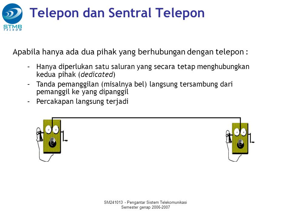 Telepon dan Sentral Telepon