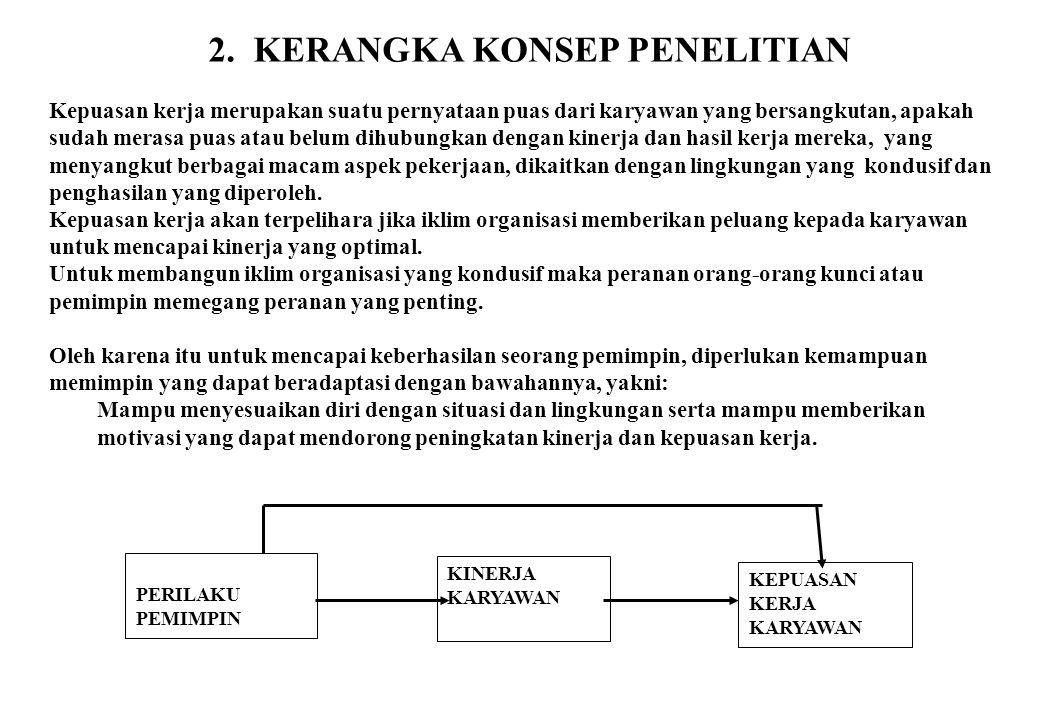 2. KERANGKA KONSEP PENELITIAN