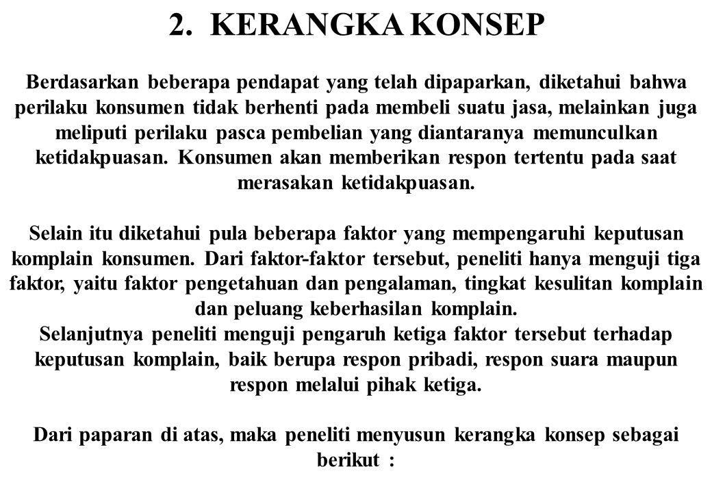 2. KERANGKA KONSEP
