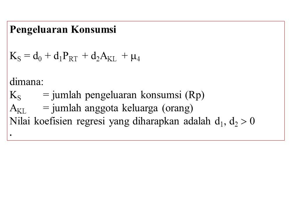 KS = jumlah pengeluaran konsumsi (Rp)