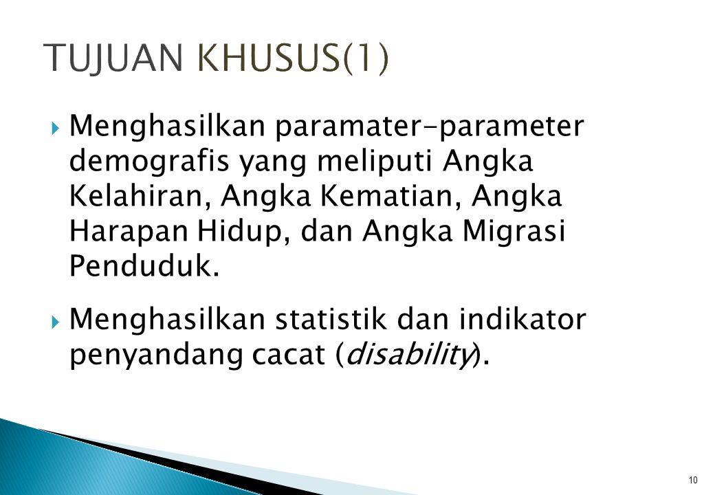 TUJUAN KHUSUS(1)