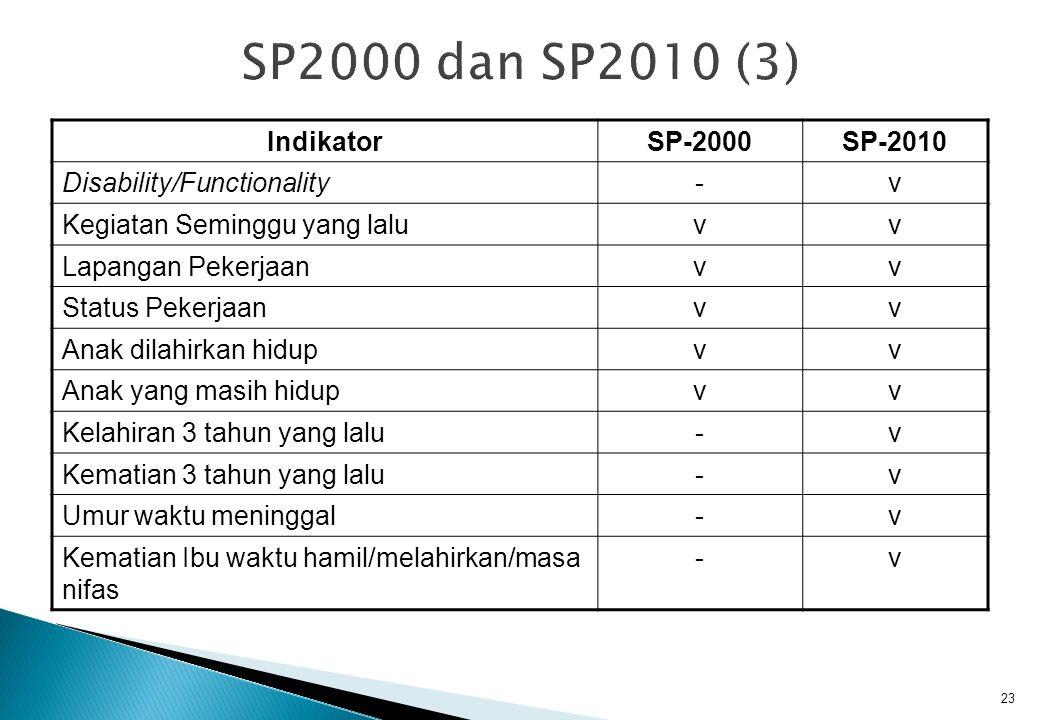 SP2000 dan SP2010 (3) Indikator SP-2000 SP-2010