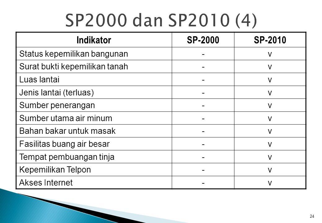 SP2000 dan SP2010 (4) Indikator SP-2000 SP-2010