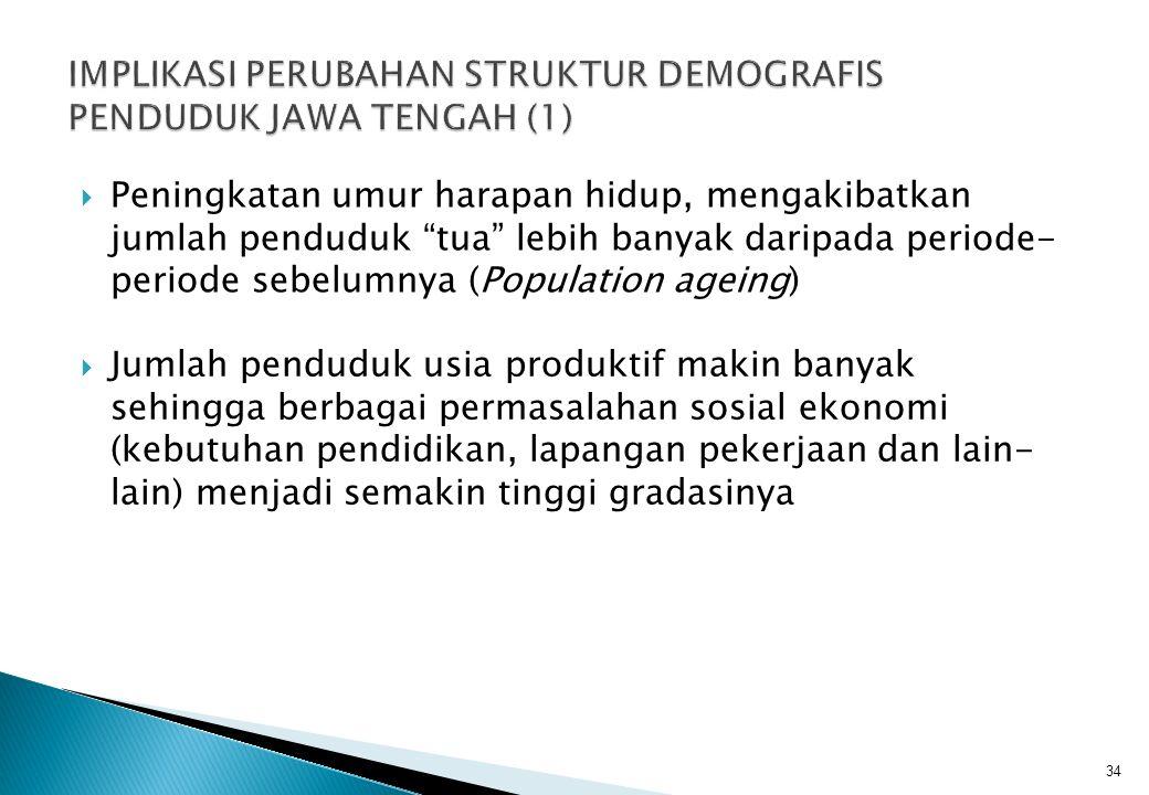 IMPLIKASI PERUBAHAN STRUKTUR DEMOGRAFIS PENDUDUK JAWA TENGAH (1)