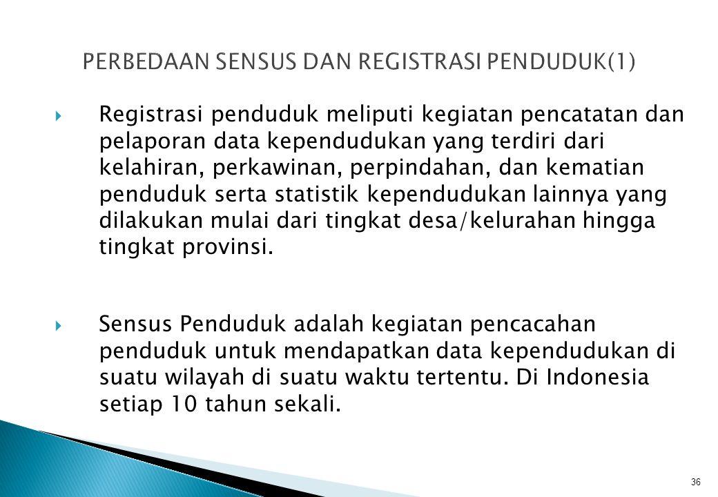 PERBEDAAN SENSUS DAN REGISTRASI PENDUDUK(1)