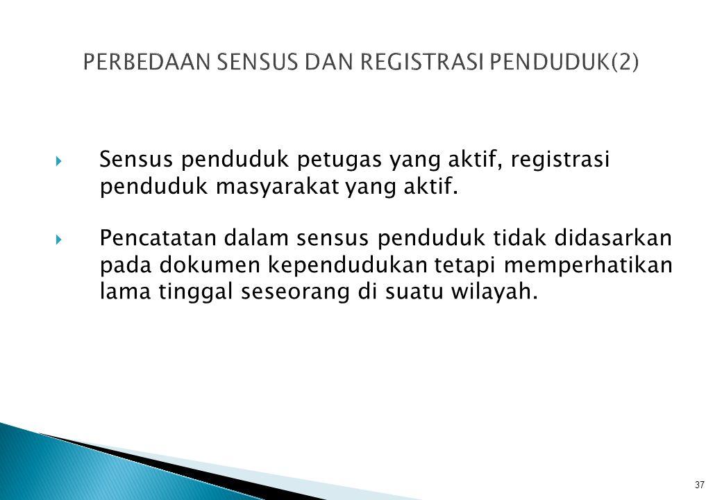 PERBEDAAN SENSUS DAN REGISTRASI PENDUDUK(2)