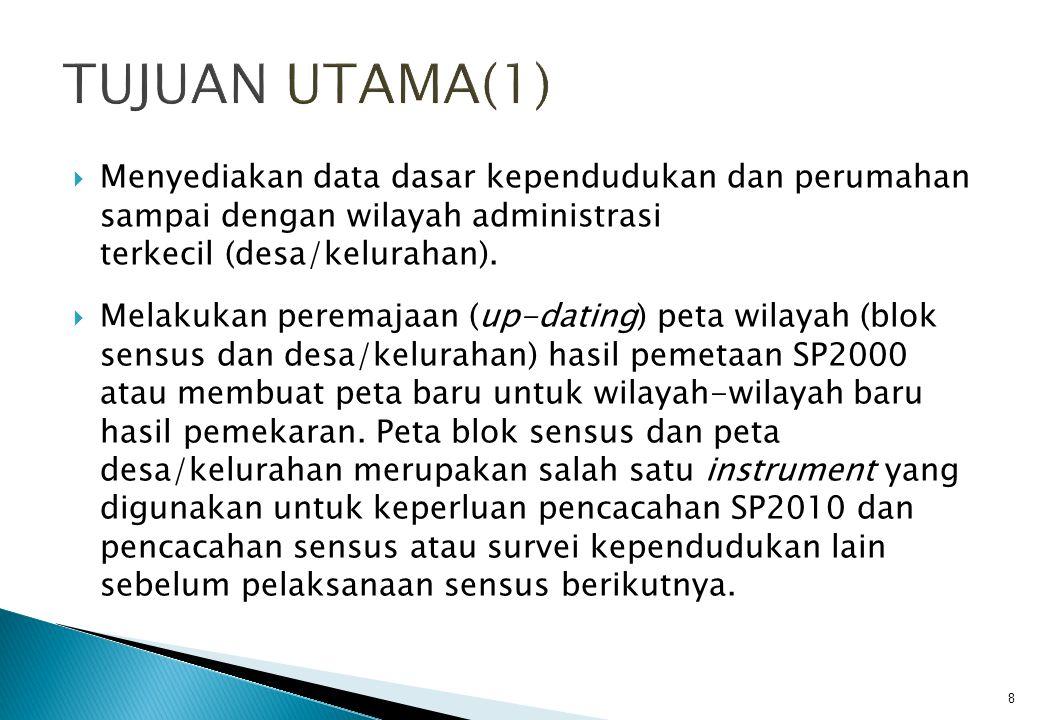 TUJUAN UTAMA(1) Menyediakan data dasar kependudukan dan perumahan sampai dengan wilayah administrasi terkecil (desa/kelurahan).