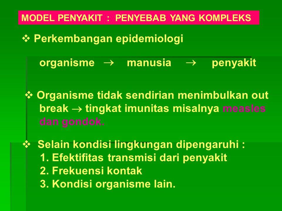 organisme manusia penyakit