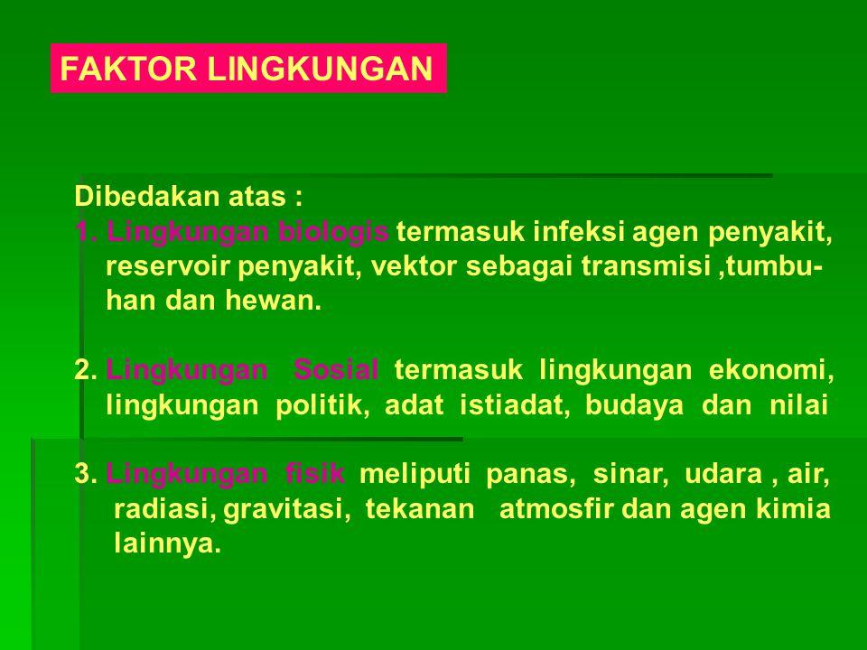 FAKTOR LINGKUNGAN Dibedakan atas :
