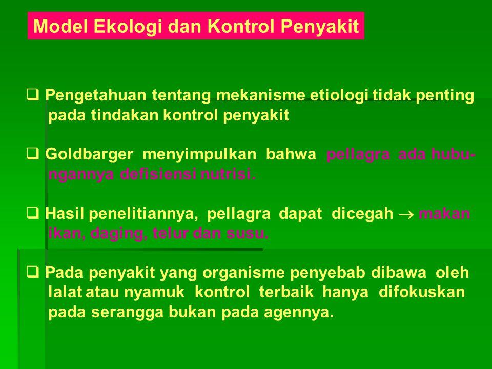Model Ekologi dan Kontrol Penyakit