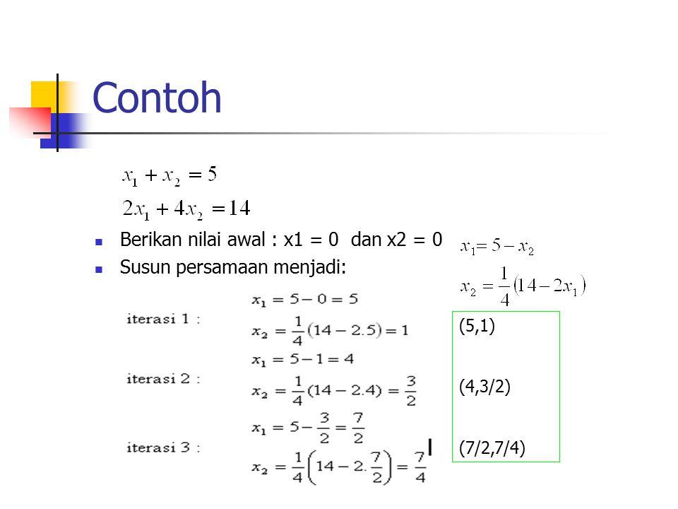 Contoh Berikan nilai awal : x1 = 0 dan x2 = 0 Susun persamaan menjadi: