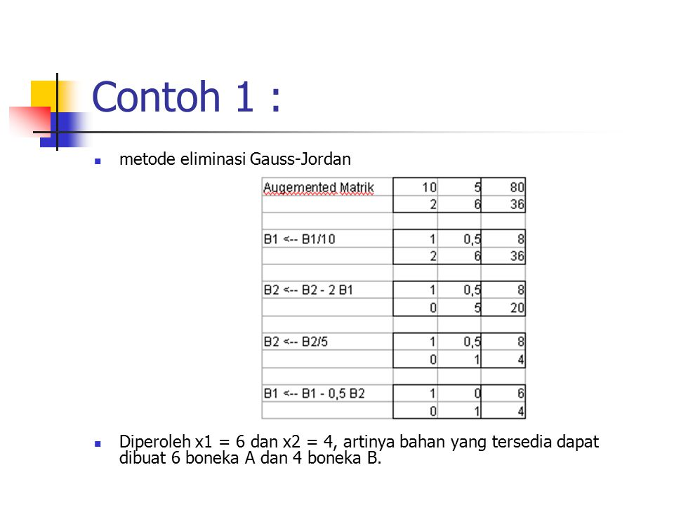 Contoh 1 : metode eliminasi Gauss-Jordan