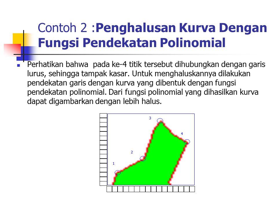 Contoh 2 :Penghalusan Kurva Dengan Fungsi Pendekatan Polinomial