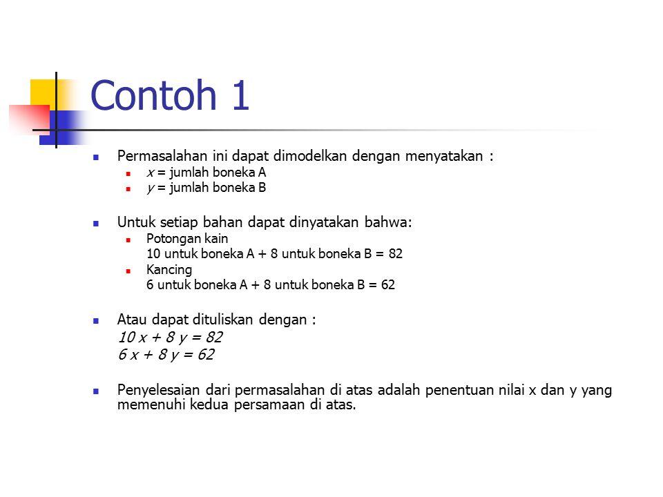 Contoh 1 Permasalahan ini dapat dimodelkan dengan menyatakan :