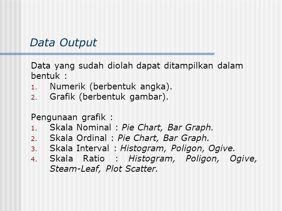 Data Output Data yang sudah diolah dapat ditampilkan dalam bentuk :