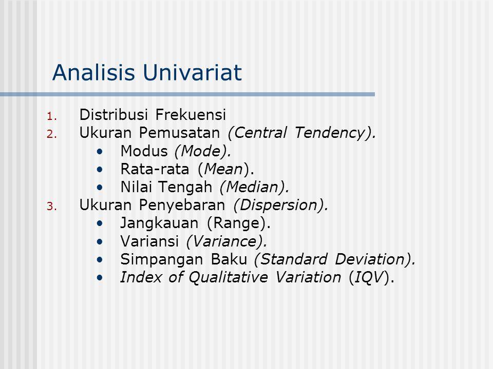 Analisis Univariat Distribusi Frekuensi