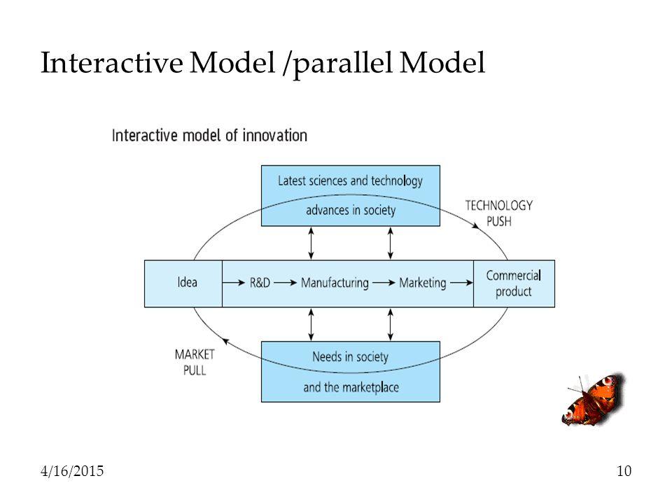 Interactive Model /parallel Model