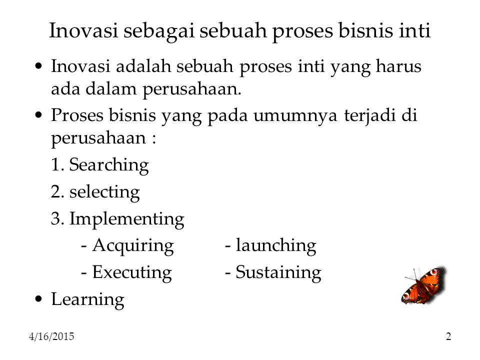 Inovasi sebagai sebuah proses bisnis inti
