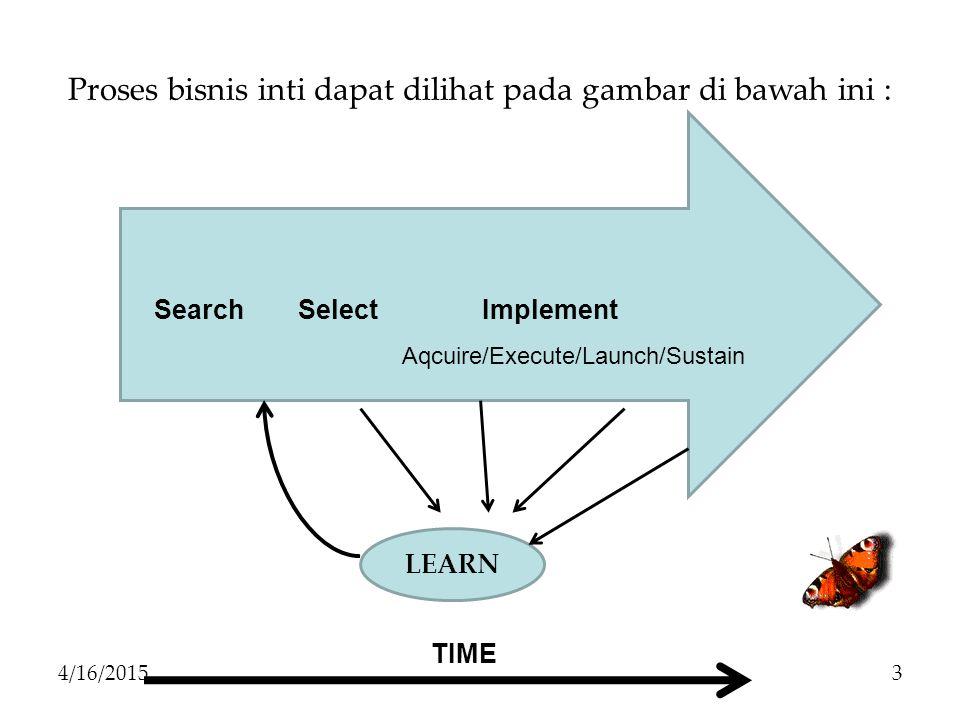 Proses bisnis inti dapat dilihat pada gambar di bawah ini :