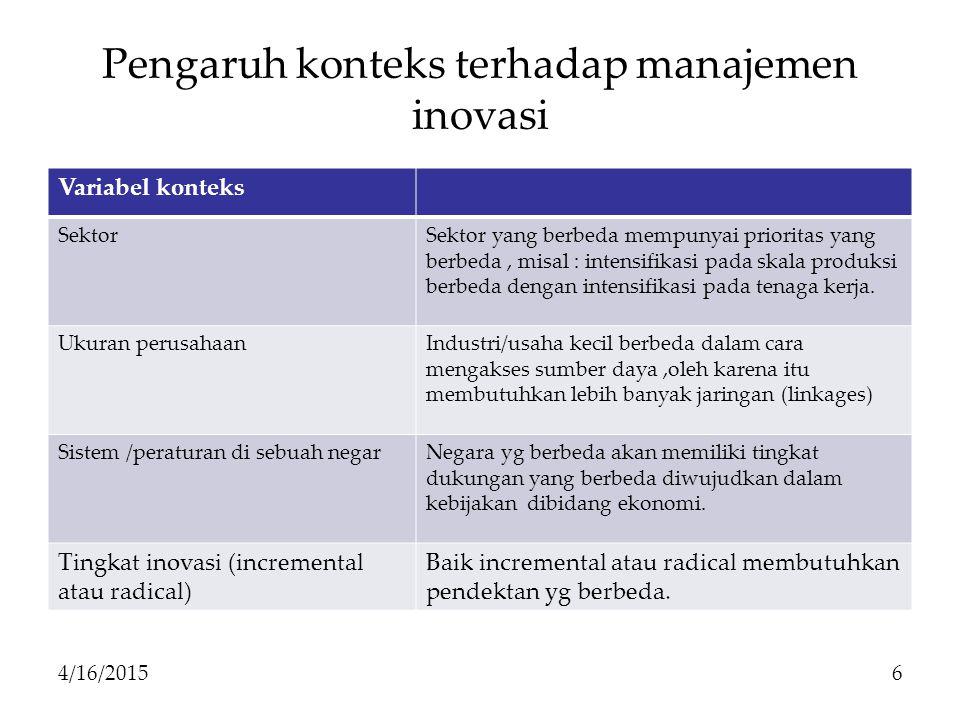 Pengaruh konteks terhadap manajemen inovasi