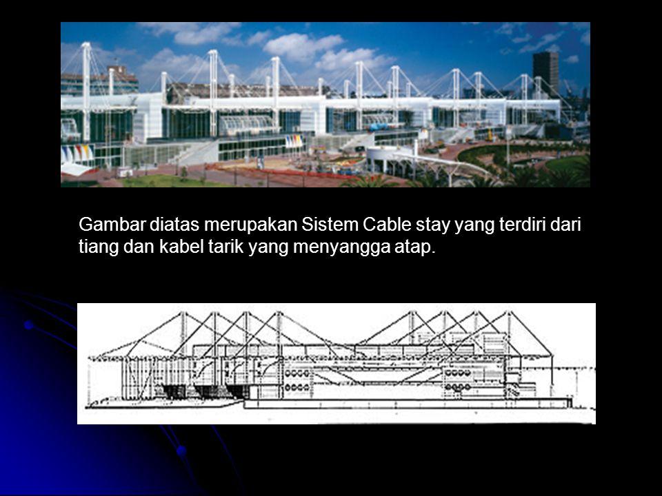 Gambar diatas merupakan Sistem Cable stay yang terdiri dari tiang dan kabel tarik yang menyangga atap.