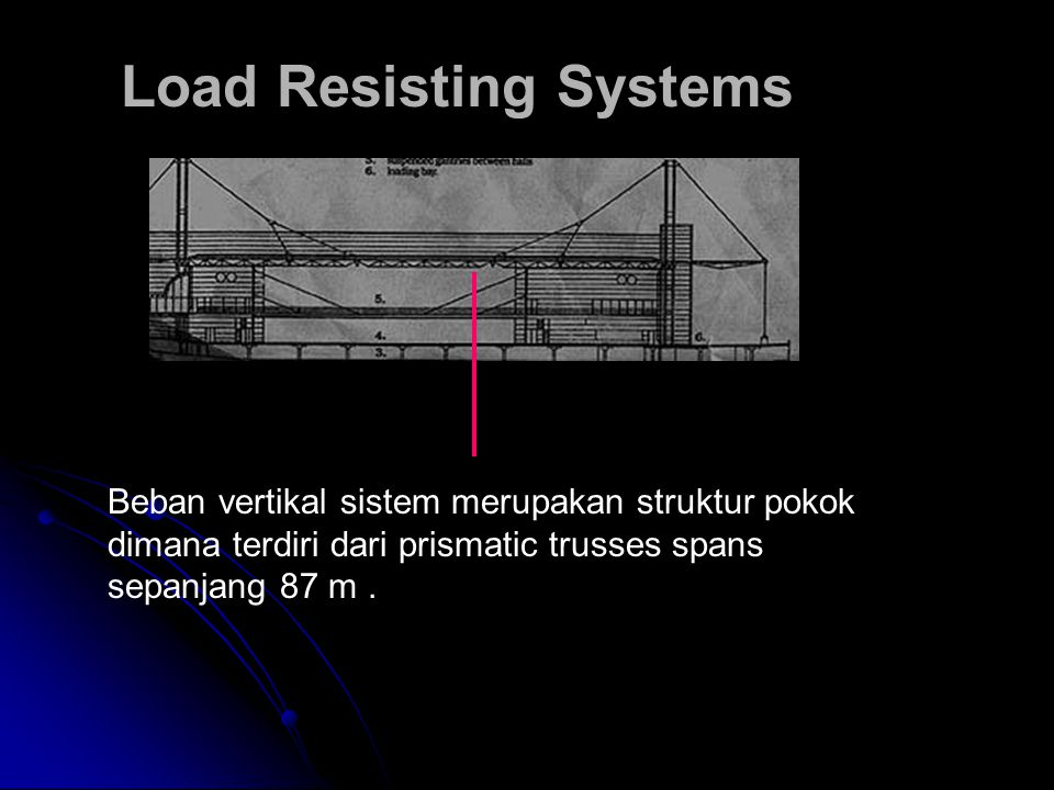 Load Resisting Systems