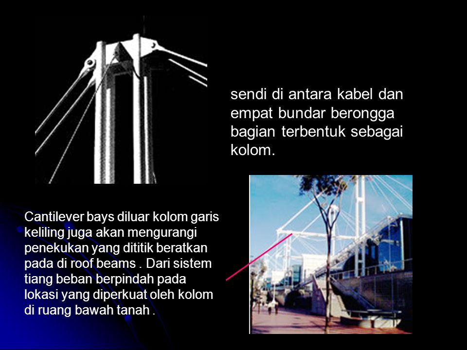 sendi di antara kabel dan empat bundar berongga bagian terbentuk sebagai kolom.