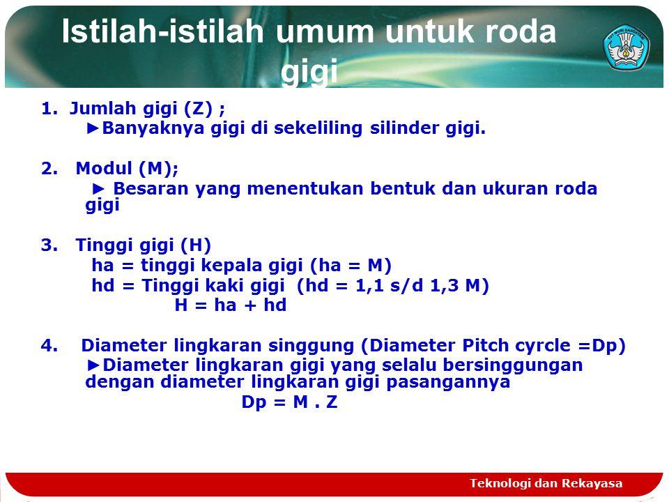 Istilah-istilah umum untuk roda gigi