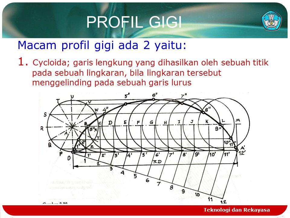PROFIL GIGI Macam profil gigi ada 2 yaitu: