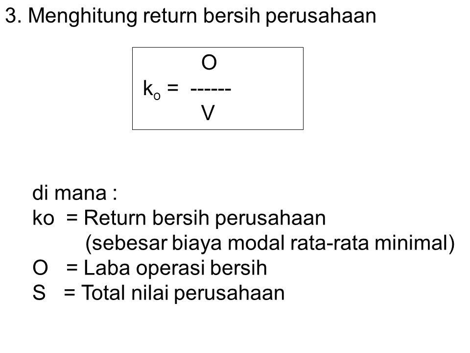 3. Menghitung return bersih perusahaan
