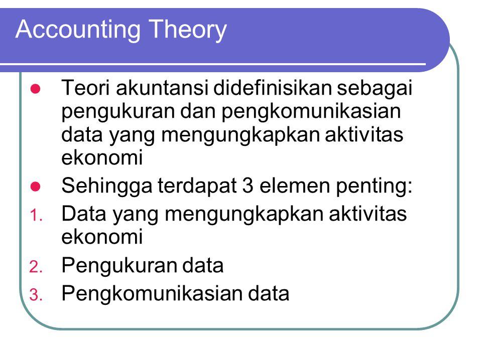 Accounting Theory Teori akuntansi didefinisikan sebagai pengukuran dan pengkomunikasian data yang mengungkapkan aktivitas ekonomi.