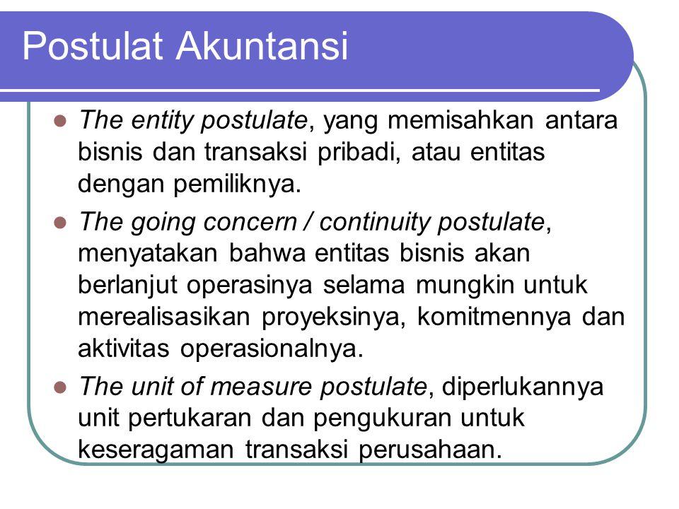 Postulat Akuntansi The entity postulate, yang memisahkan antara bisnis dan transaksi pribadi, atau entitas dengan pemiliknya.