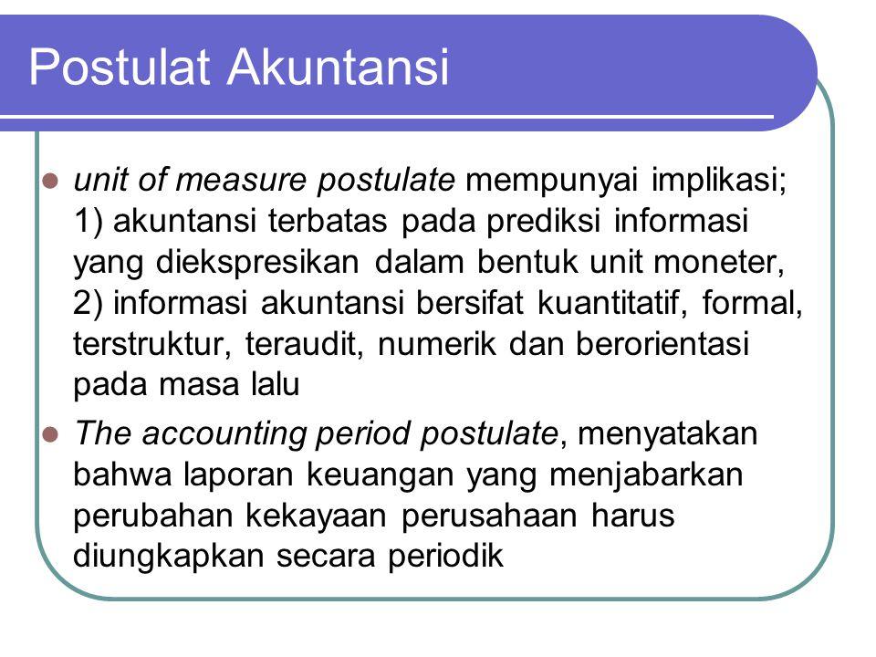 Postulat Akuntansi