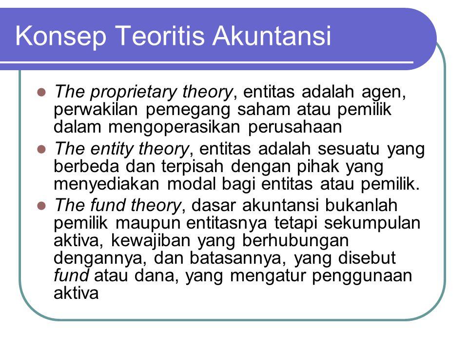 Konsep Teoritis Akuntansi