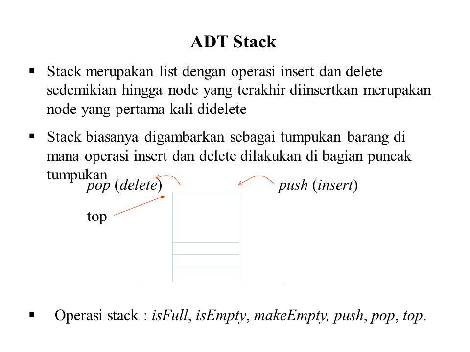 ADT Stack