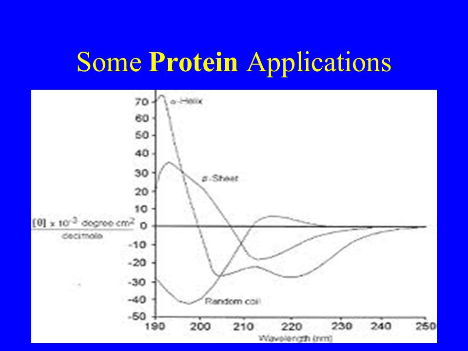 Some Protein Applications
