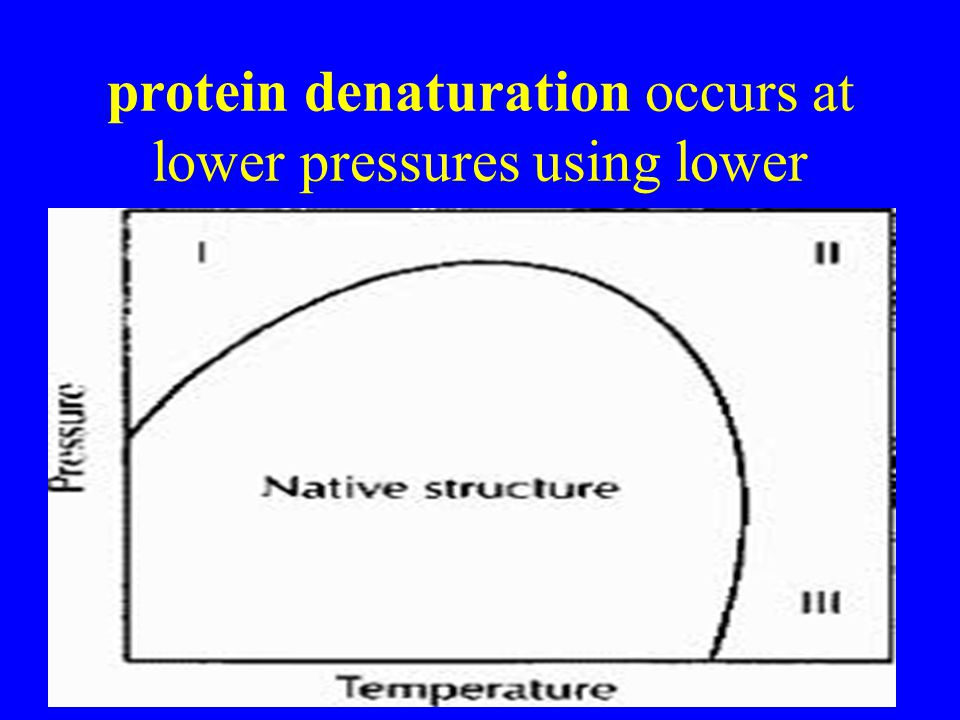 protein denaturation occurs at lower pressures using lower