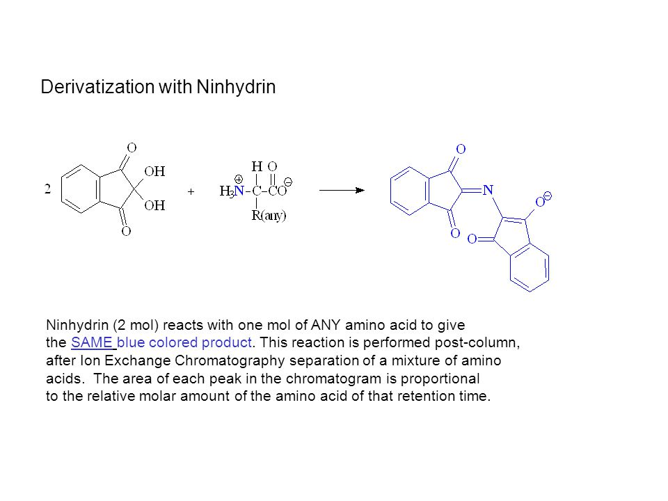 Derivatization with Ninhydrin