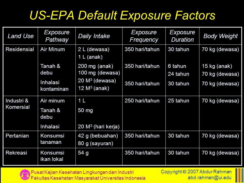 US-EPA Default Exposure Factors