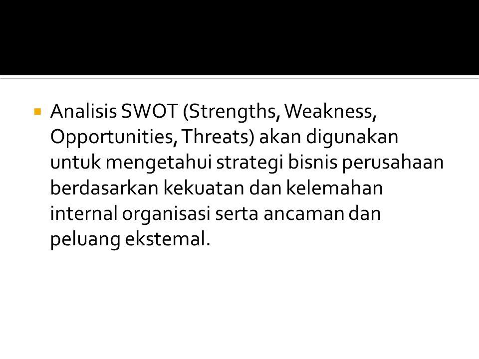 Analisis SWOT (Strengths, Weakness, Opportunities, Threats) akan digunakan untuk mengetahui strategi bisnis perusahaan berdasarkan kekuatan dan kelemahan internal organisasi serta ancaman dan peluang ekstemal.