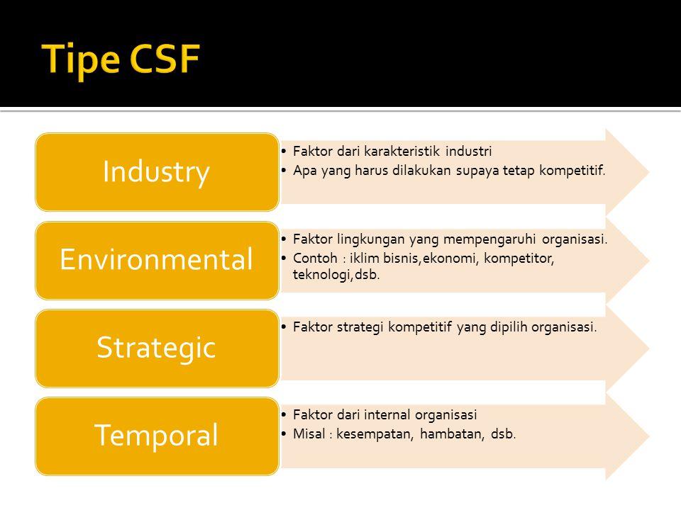 Tipe CSF Industry Faktor dari karakteristik industri