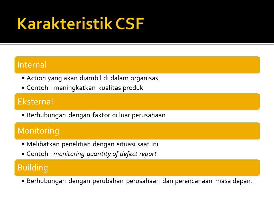 Karakteristik CSF Internal