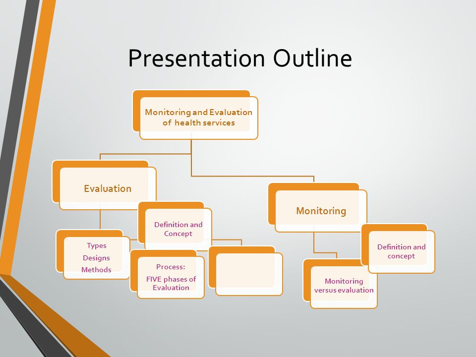 Presentation Outline Evaluation Monitoring