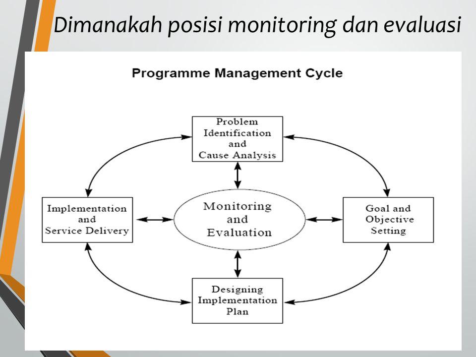 Dimanakah posisi monitoring dan evaluasi