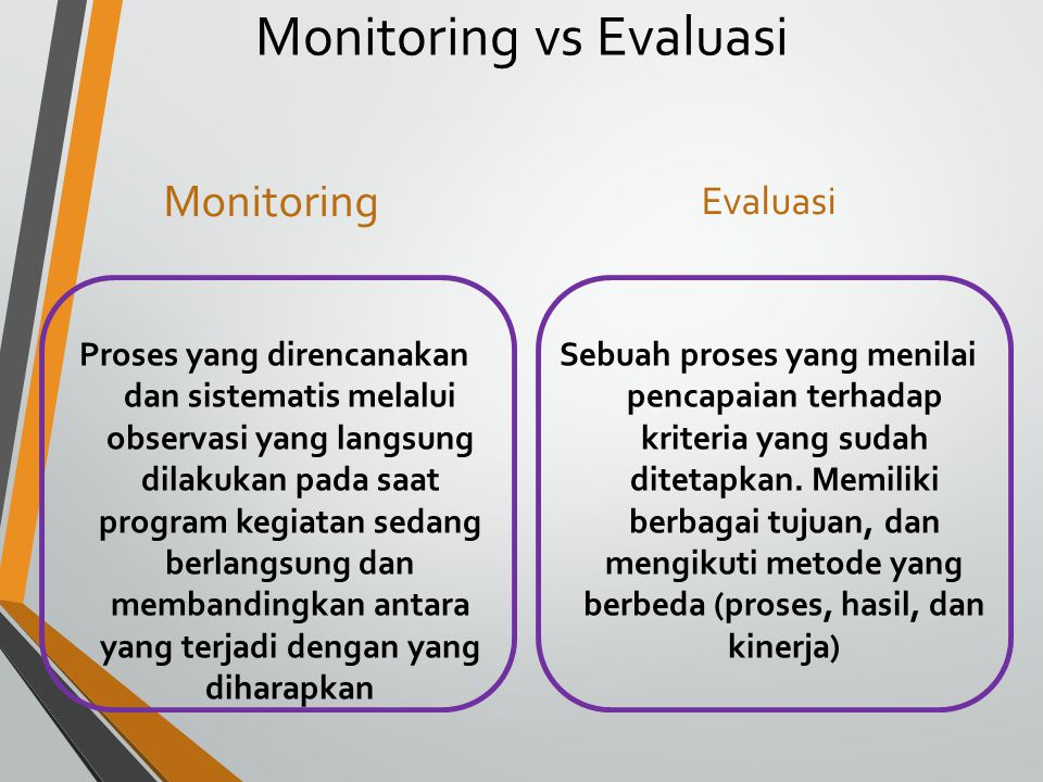 Monitoring vs Evaluasi